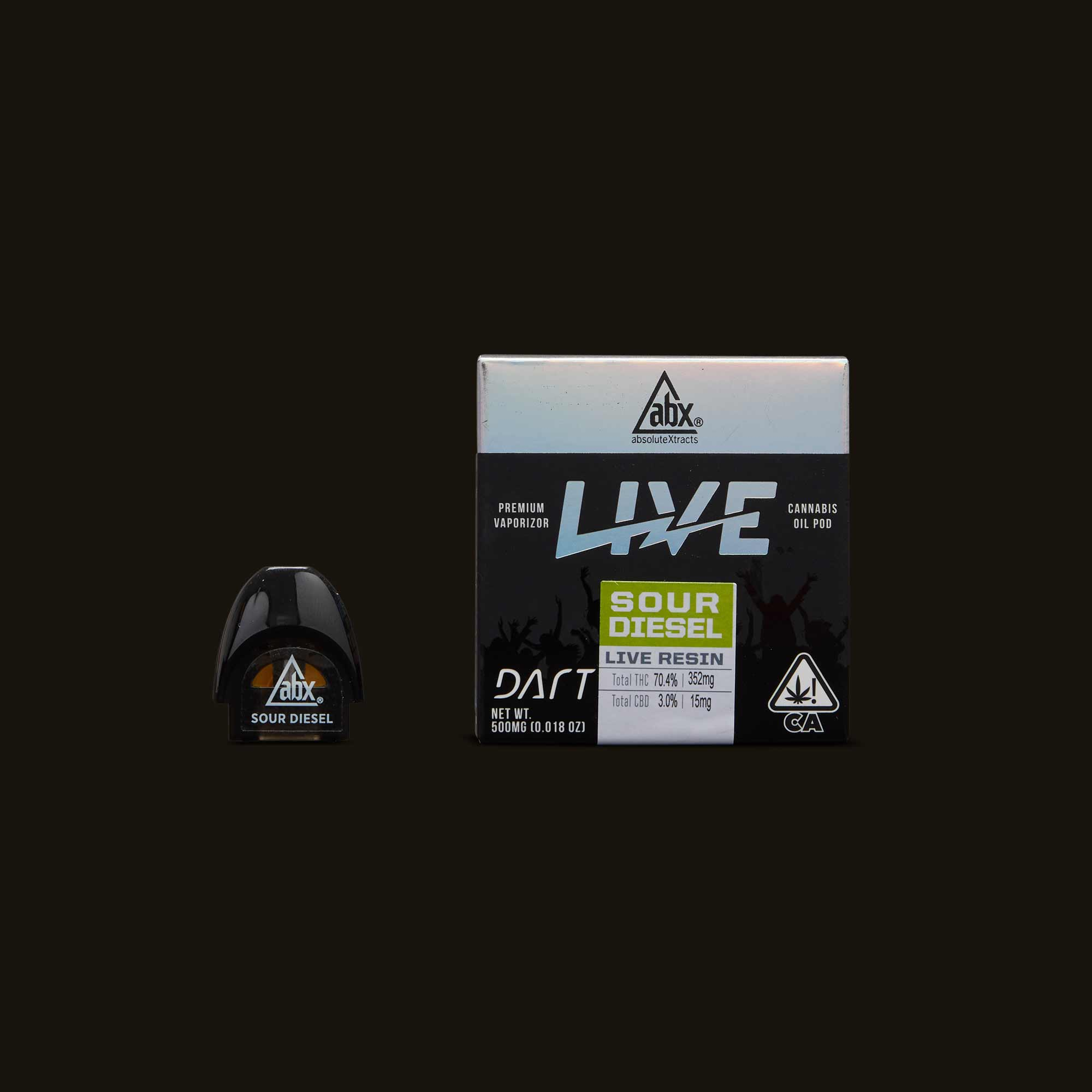 AbsoluteXtracts Sour Diesel Live Resin Dart Pod